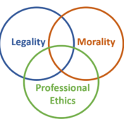 Legality Morality & Professional Ethics