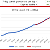 Iowa-Covid-deaths-27-Apr