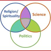 religion-science-politics