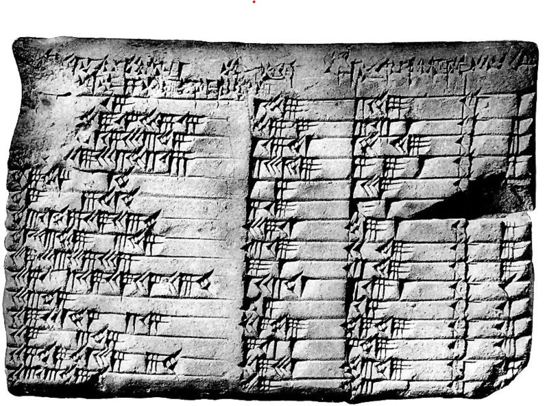 Babylonian numbers