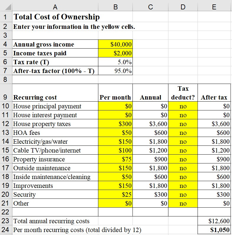 Total cost of ownership-1